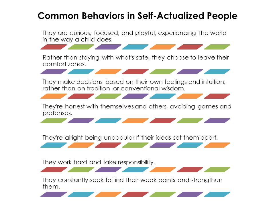 Self_Actualization